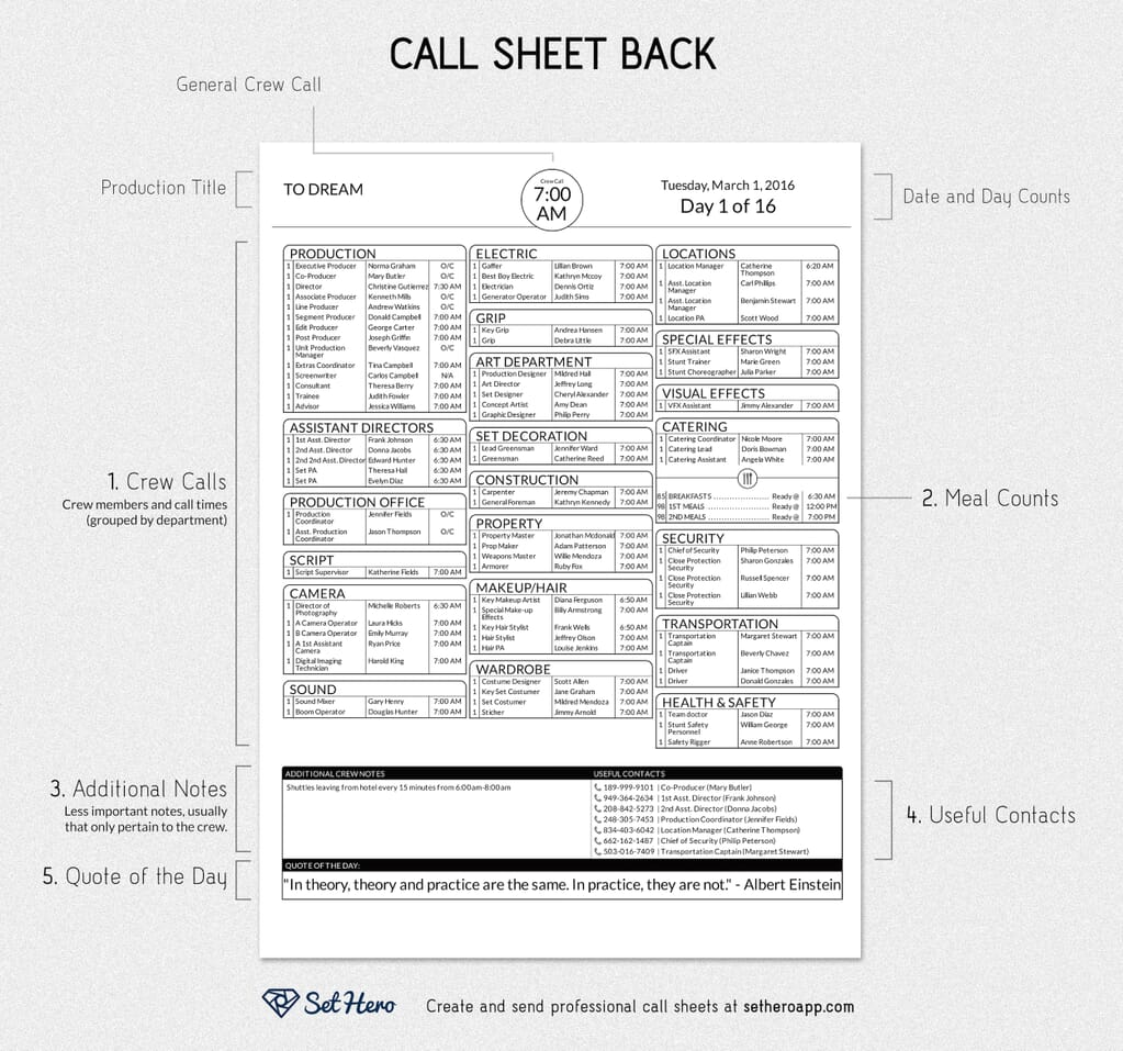 Professional call sheet template online - crew list