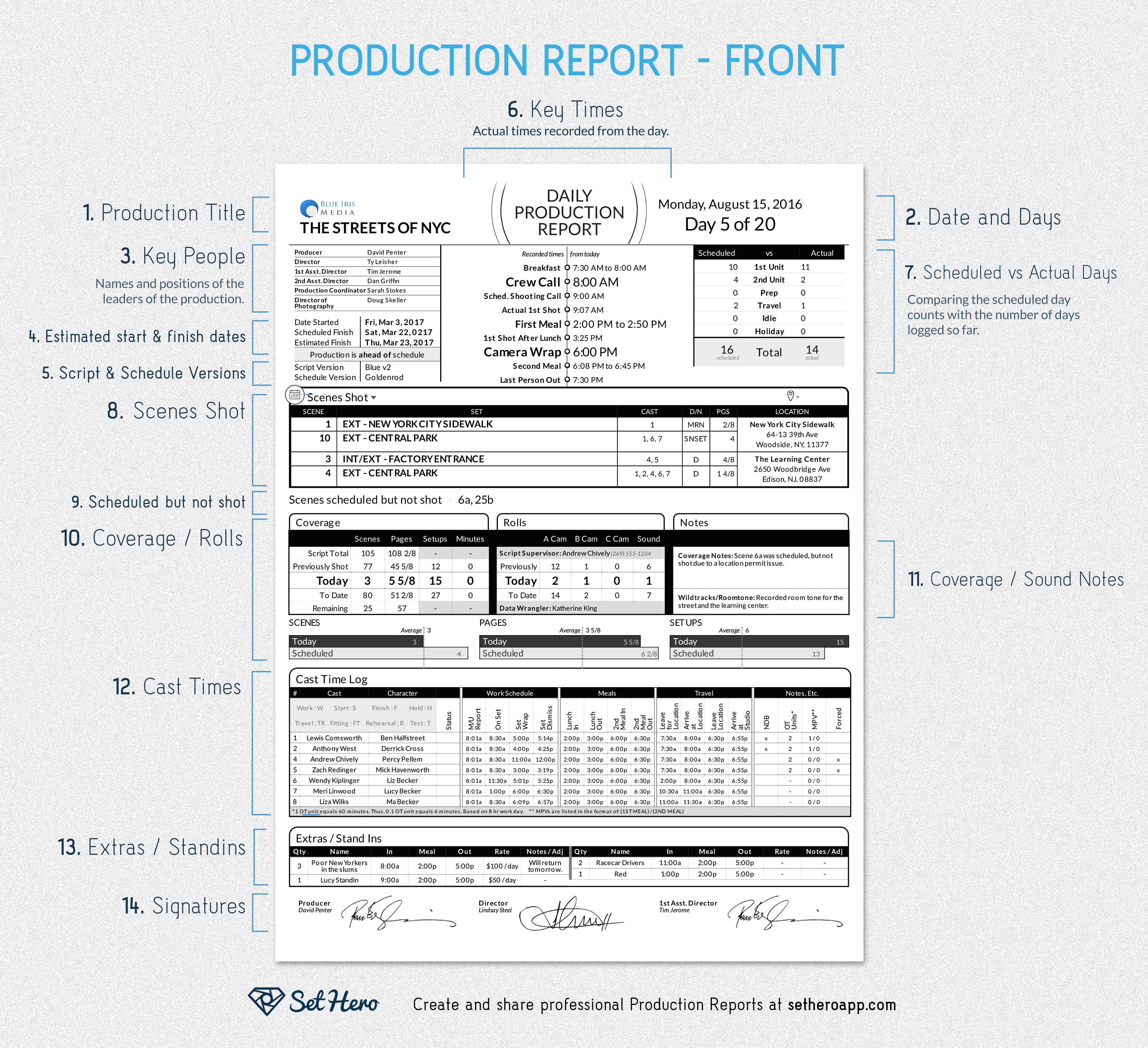 A Web Based Software For Creating Call Sheets And Production Reports Well Walk Through Each Section In Detail Below Daily Report Template