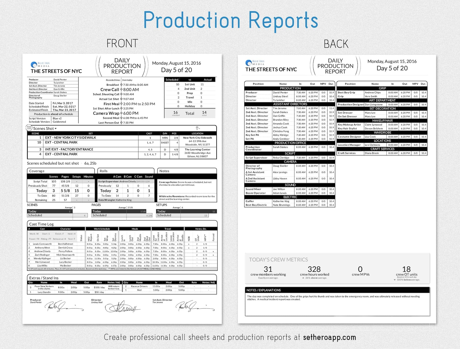 Free Online Daily Production Report Template